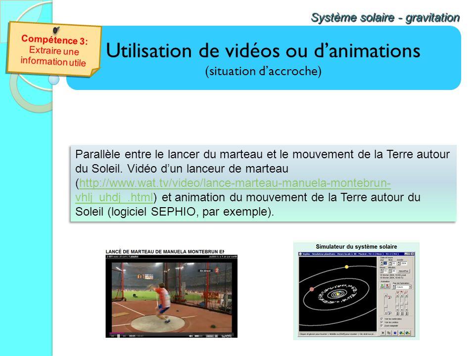 Utilisation de vidéos ou danimations (situation daccroche) Système solaire - gravitation Parallèle entre le lancer du marteau et le mouvement de la Te