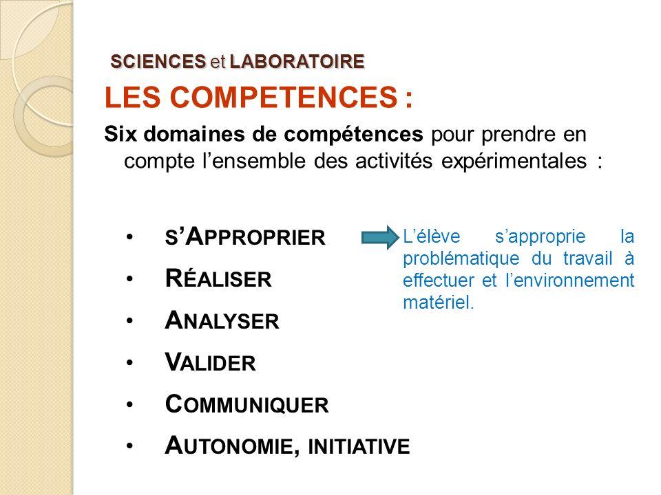 SCIENCES et LABORATOIRE LES COMPETENCES : Six domaines de compétences pour prendre en compte lensemble des activités expérimentales : Lélève sappropri