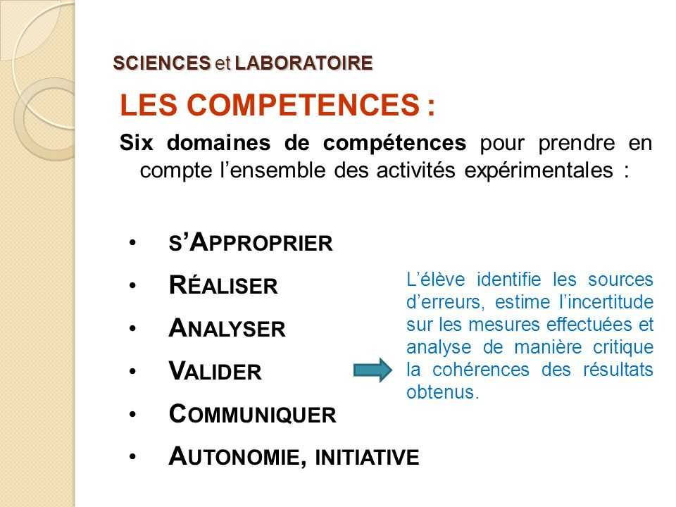 SCIENCES et LABORATOIRE LES COMPETENCES : Six domaines de compétences pour prendre en compte lensemble des activités expérimentales : S A PPROPRIER R