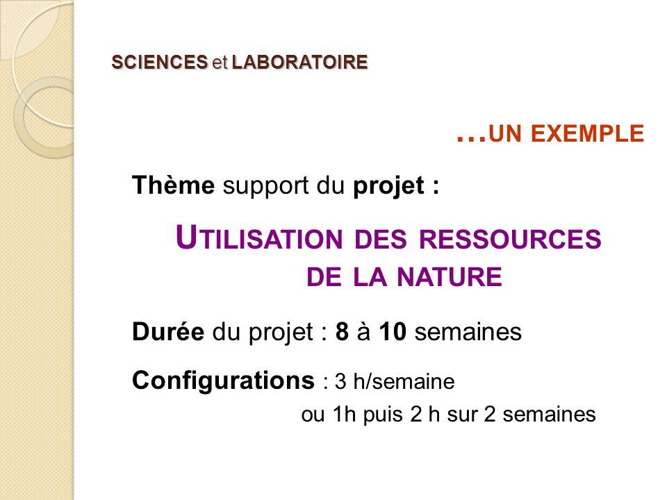 SCIENCES et LABORATOIRE … UN EXEMPLE Thème support du projet : U TILISATION DES RESSOURCES DE LA NATURE Durée du projet : 8 à 10 semaines Configuratio