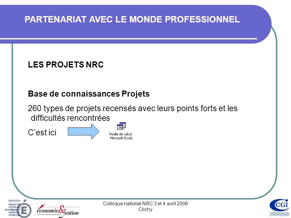 Colloque national NRC 3 et 4 avril 2006 Clichy PARTENARIAT AVEC LE MONDE PROFESSIONNEL Base Entreprises : critères de qualité de la relation