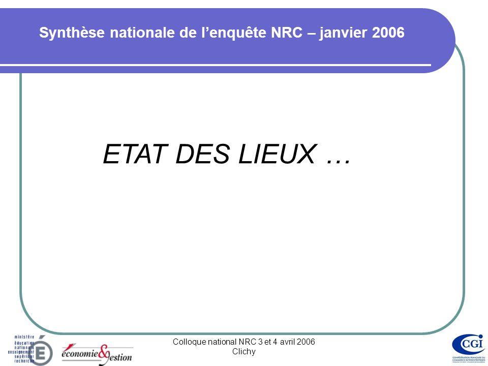 Colloque national NRC 3 et 4 avril 2006 Clichy Synthèse nationale de lenquête NRC – janvier 2006 ETAT DES LIEUX …