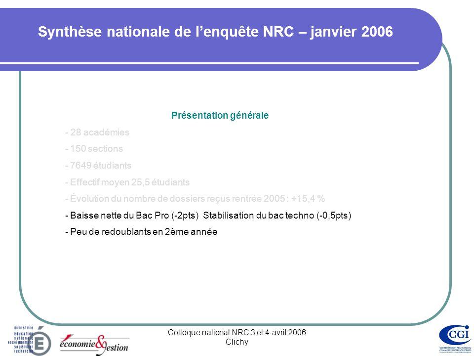 Colloque national NRC 3 et 4 avril 2006 Clichy Suivi de la promotion 2005-2007 COMBIEN AURONT LEXAMEN