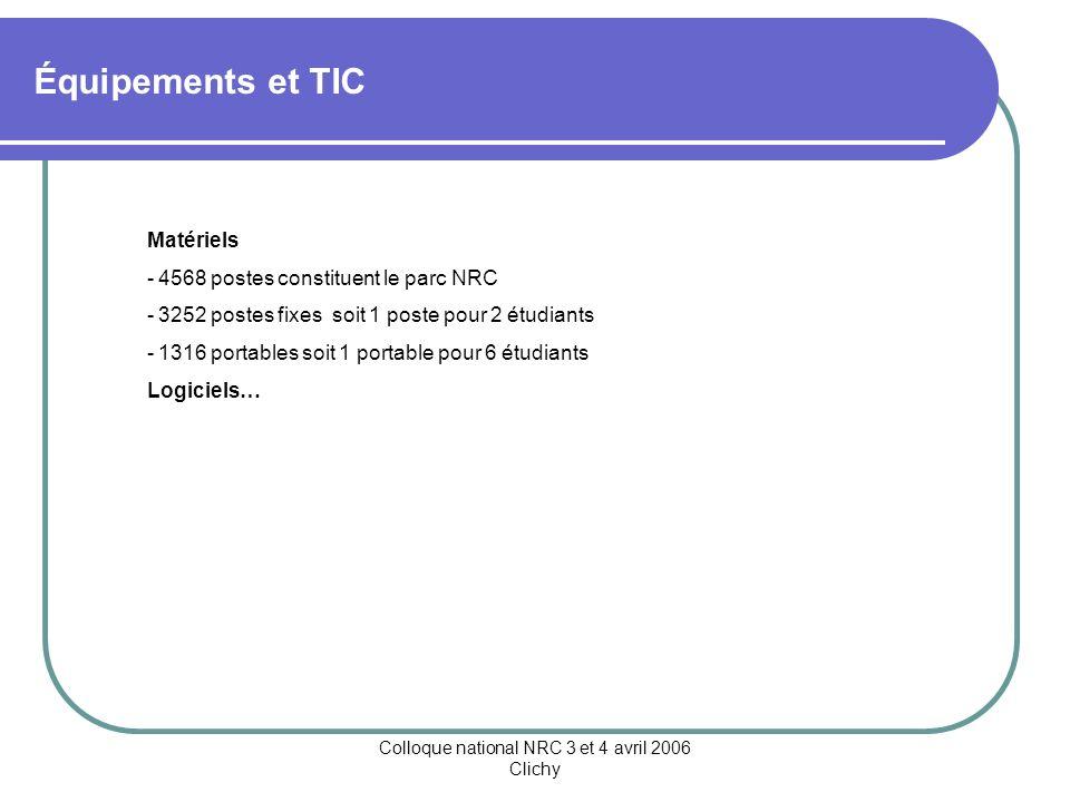 Colloque national NRC 3 et 4 avril 2006 Clichy Équipements et TIC Matériels -4568 postes constituent le parc NRC -3252 postes fixes soit 1 poste pour 2 étudiants -1316 portables soit 1 portable pour 6 étudiants Logiciels…