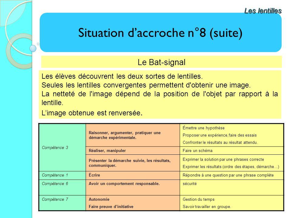 Situation daccroche n°8 (suite) Les lentilles Les élèves découvrent les deux sortes de lentilles. Seules les lentilles convergentes permettent d'obten