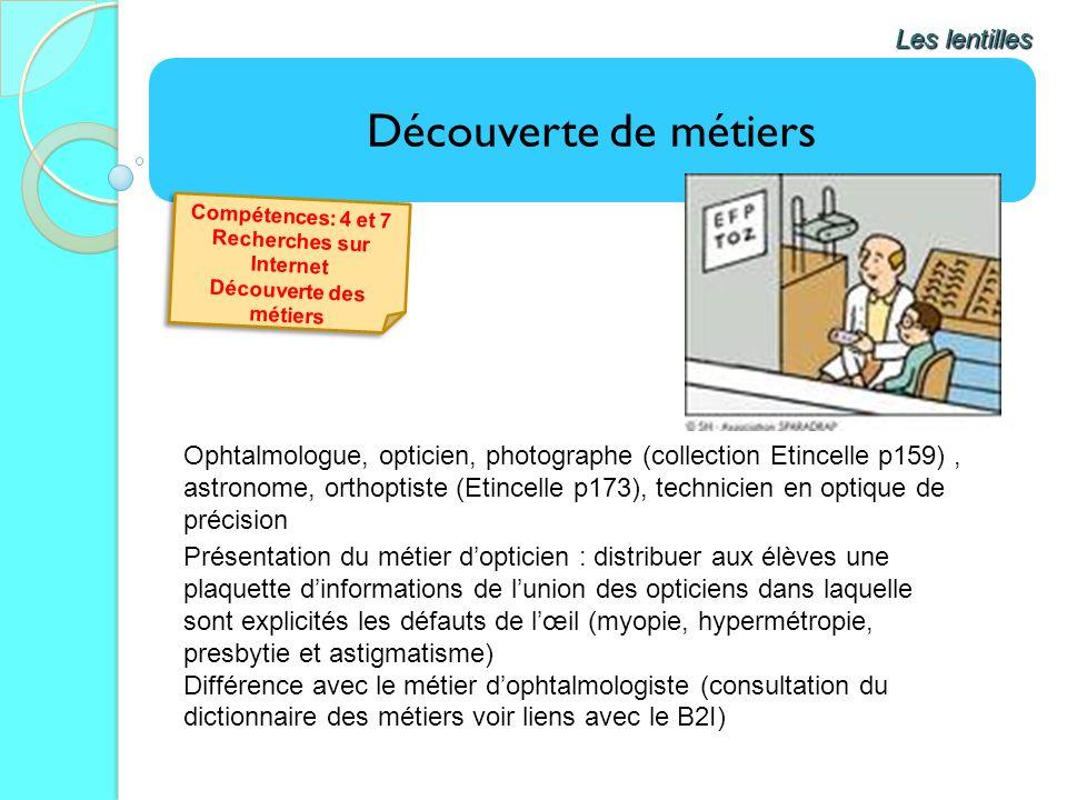 Découverte de métiers Les lentilles Ophtalmologue, opticien, photographe (collection Etincelle p159), astronome, orthoptiste (Etincelle p173), technic