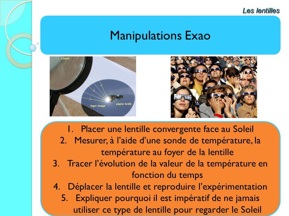 Manipulations Exao Les lentilles 1.Placer une lentille convergente face au Soleil 2.Mesurer, à laide dune sonde de température, la température au foye
