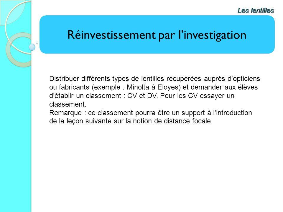 Réinvestissement par linvestigation Les lentilles Distribuer différents types de lentilles récupérées auprès dopticiens ou fabricants (exemple : Minol