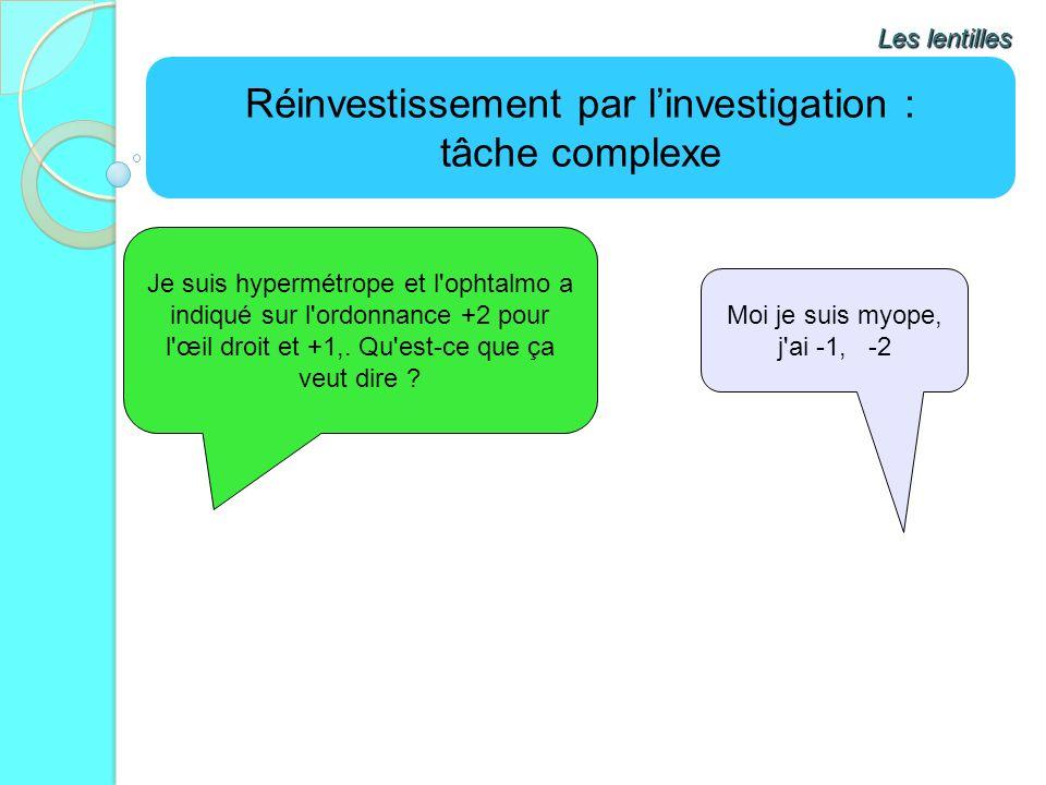 Réinvestissement par linvestigation : tâche complexe Les lentilles Je suis hypermétrope et l'ophtalmo a indiqué sur l'ordonnance +2 pour l'œil droit e