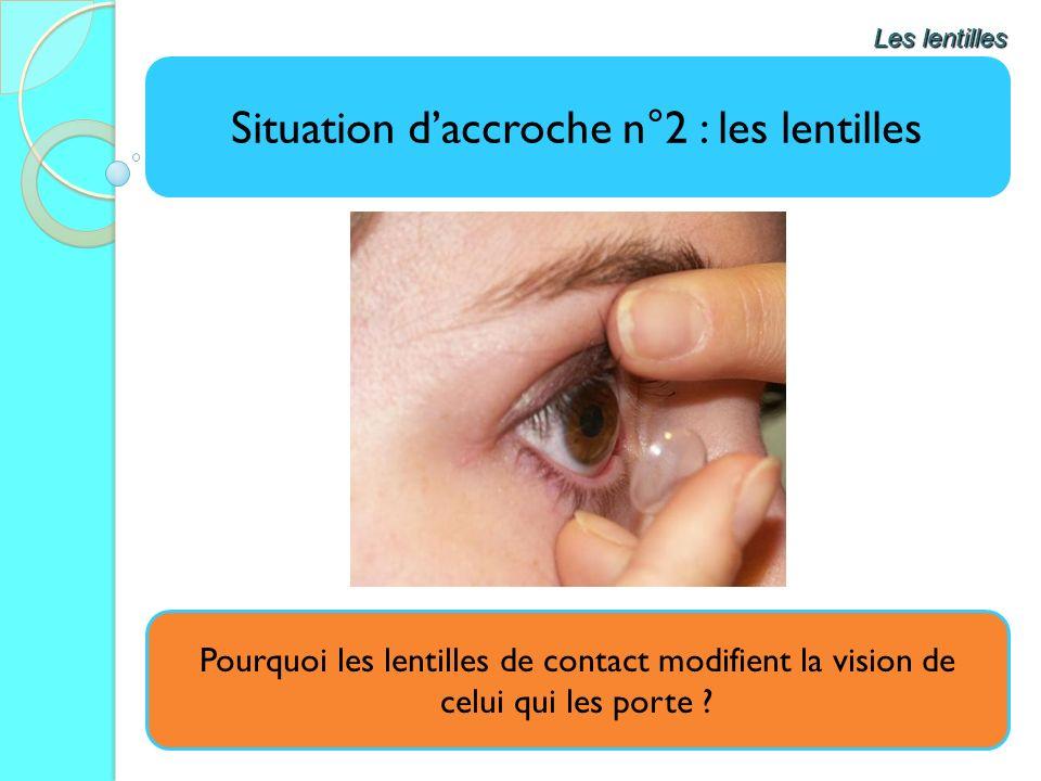 Situation daccroche n°2 : les lentilles Les lentilles Pourquoi les lentilles de contact modifient la vision de celui qui les porte ?