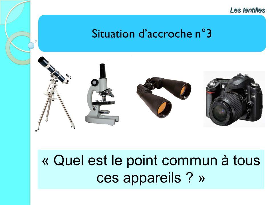 Situation daccroche n°3 Les lentilles « Quel est le point commun à tous ces appareils ? »