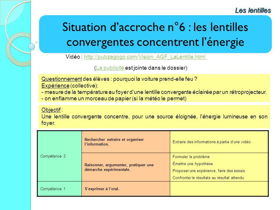 Situation daccroche n°6 : les lentilles convergentes concentrent lénergie Les lentilles Questionnement des élèves : pourquoi la voiture prend-elle feu