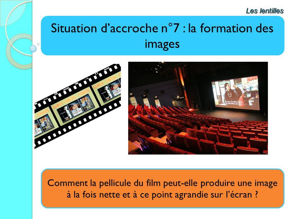 Situation daccroche n°7 : la formation des images Les lentilles Comment la pellicule du film peut-elle produire une image à la fois nette et à ce poin