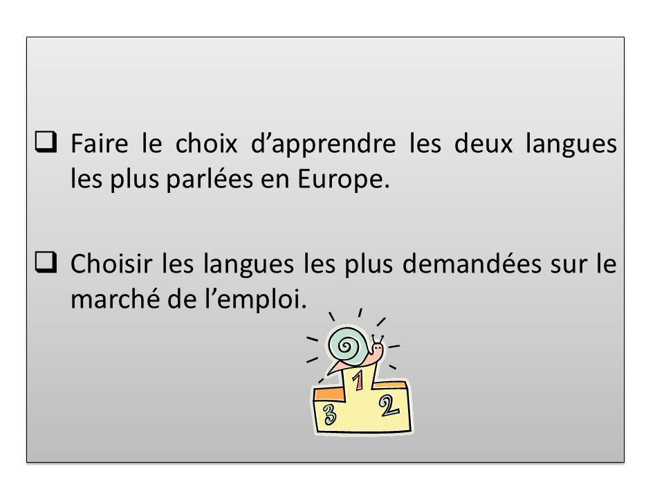 Faire le choix dapprendre les deux langues les plus parlées en Europe. Choisir les langues les plus demandées sur le marché de lemploi. Faire le choix