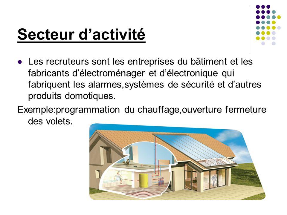 Secteur dactivité Les recruteurs sont les entreprises du bâtiment et les fabricants délectroménager et délectronique qui fabriquent les alarmes,systèm