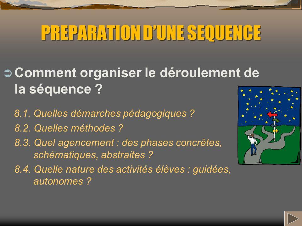 PREPARATION DUNE SEQUENCE Comment organiser le déroulement de la séquence ? 8.1. Quelles démarches pédagogiques ? 8.2. Quelles méthodes ? 8.3. Quel ag