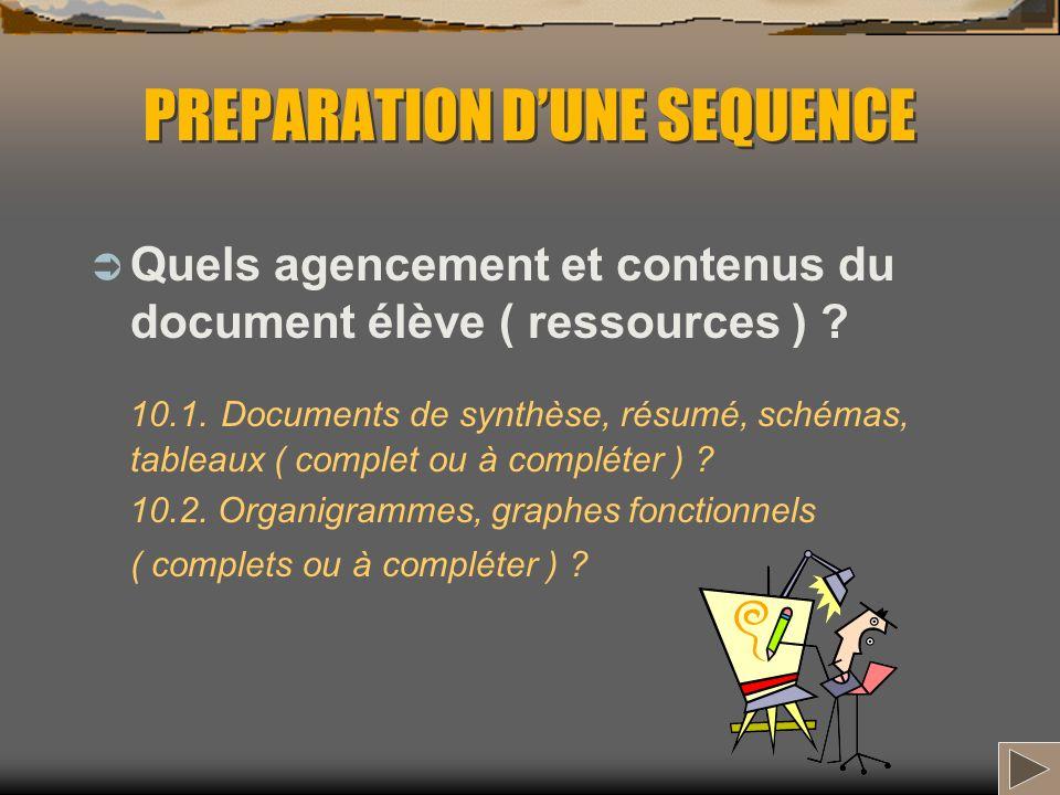 PREPARATION DUNE SEQUENCE Quels agencement et contenus du document élève ( ressources ) ? 10.1. Documents de synthèse, résumé, schémas, tableaux ( com