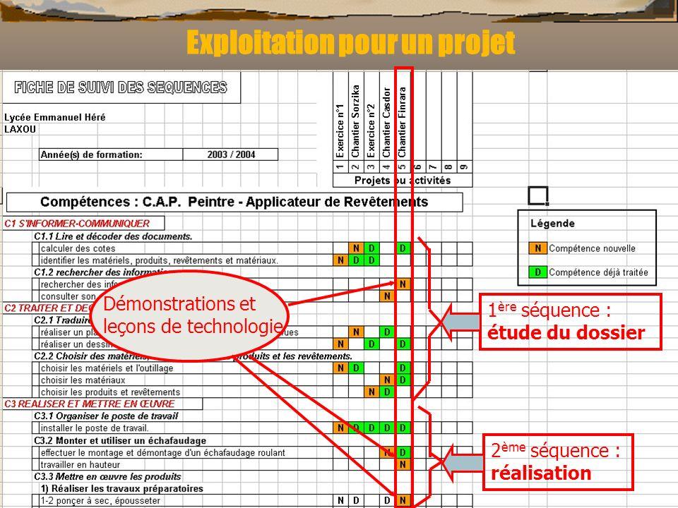 Exploitation pour un projet Démonstrations et leçons de technologie 2 ème séquence : réalisation 1 ère séquence : étude du dossier