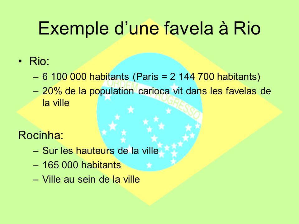Exemple dune favela à Rio Rio: –6 100 000 habitants (Paris = 2 144 700 habitants) –20% de la population carioca vit dans les favelas de la ville Rocin