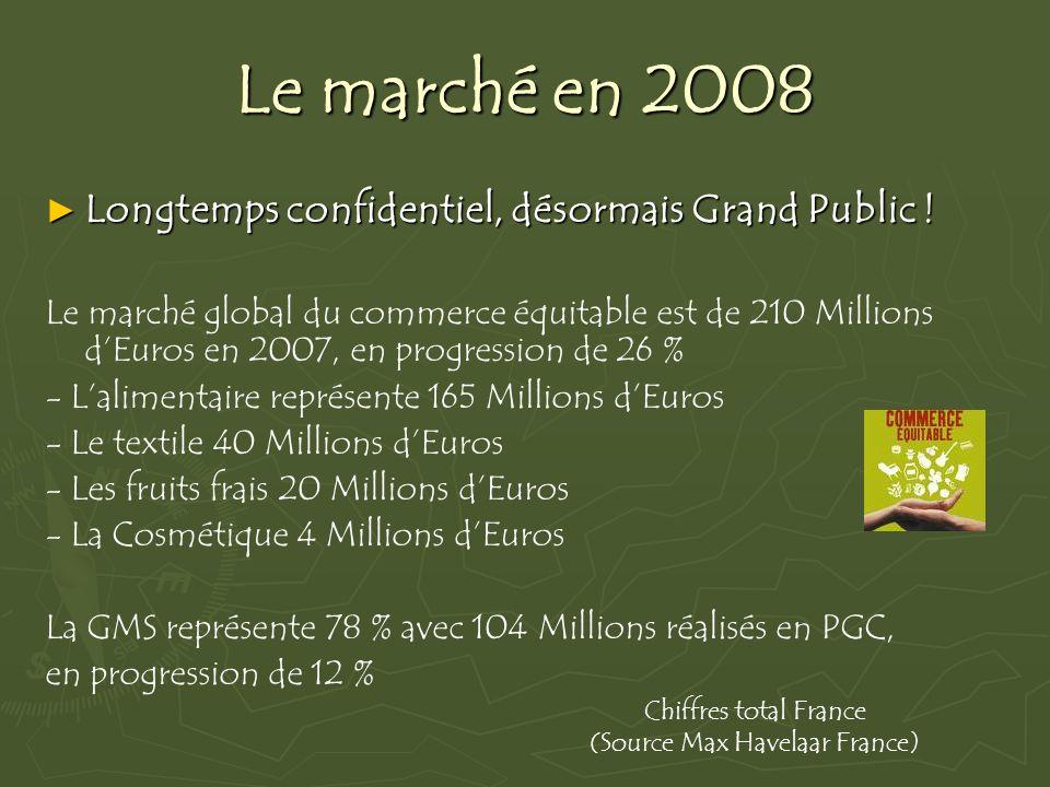 Le marché en 2008 Longtemps confidentiel, désormais Grand Public ! Longtemps confidentiel, désormais Grand Public ! Le marché global du commerce équit