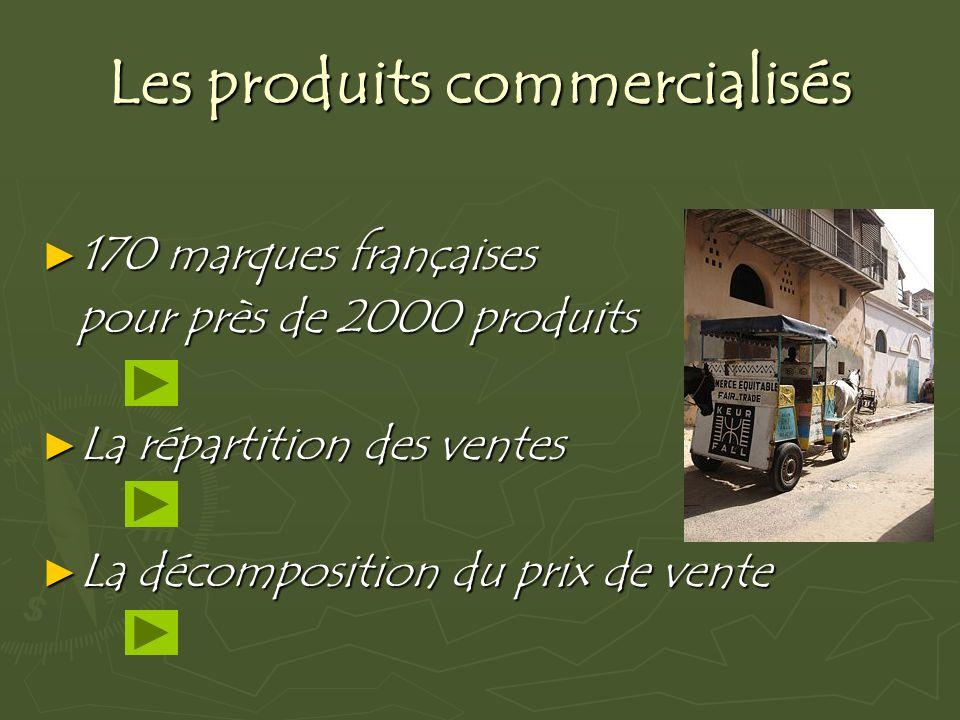Les produits commercialisés 170 marques françaises 170 marques françaises pour près de 2000 produits pour près de 2000 produits La répartition des ven