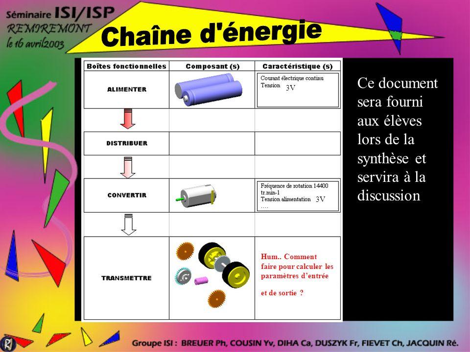 Ce document sera fourni aux élèves lors de la synthèse et servira à la discussion Hum..