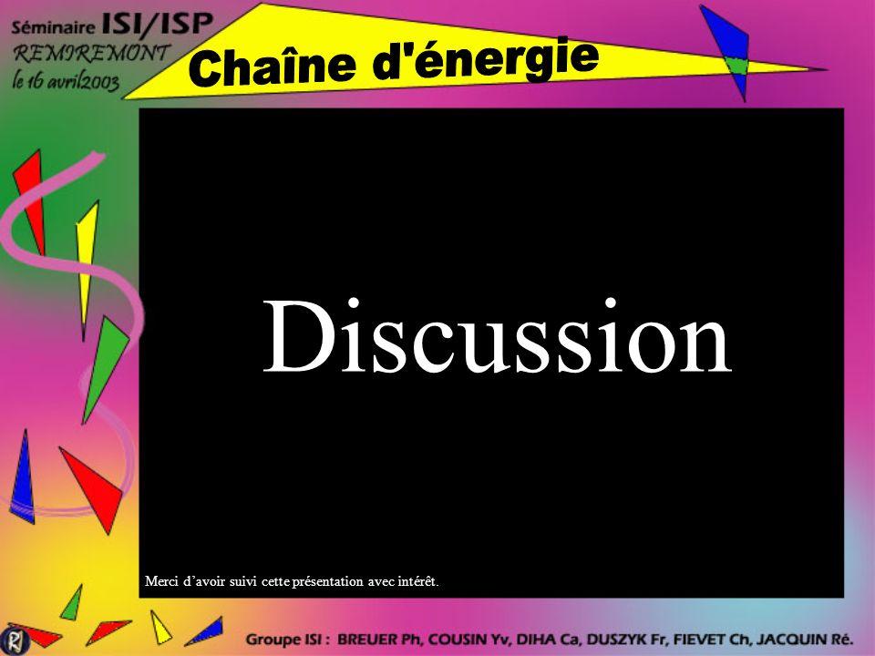 Discussion Merci davoir suivi cette présentation avec intérêt.
