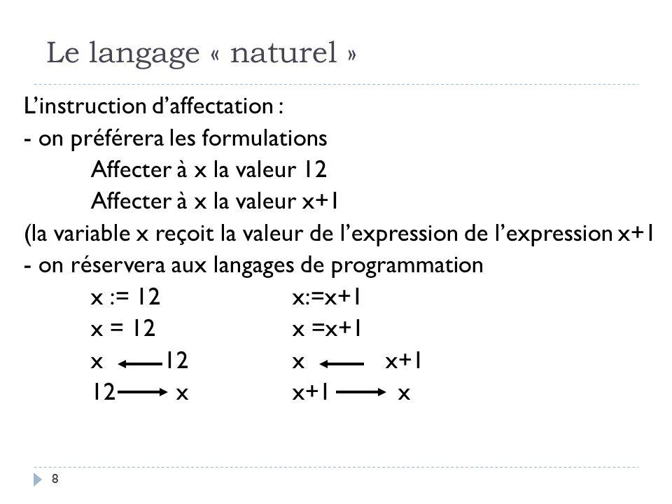 8 Le langage « naturel » Linstruction daffectation : - on préférera les formulations Affecter à x la valeur 12 Affecter à x la valeur x+1 (la variable