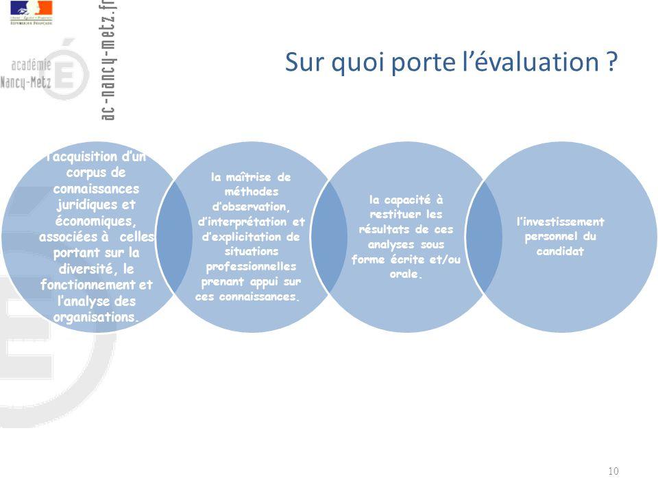 10 Sur quoi porte lévaluation ? lacquisition dun corpus de connaissances juridiques et économiques, associées à celles portant sur la diversité, le fo
