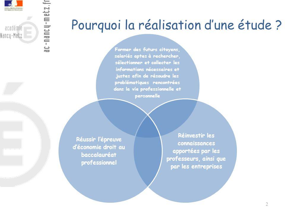2 Pourquoi la réalisation dune étude ? Former des futurs citoyens, salariés aptes à rechercher, sélectionner et collecter les informations nécessaires