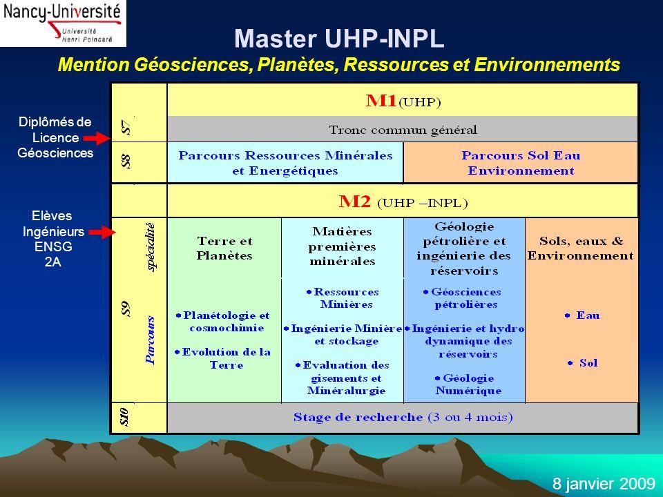 8 janvier 2009 Master UHP-INPL Mention Géosciences, Planètes, Ressources et Environnements Diplômés de Licence Géosciences Elèves Ingénieurs ENSG 2A