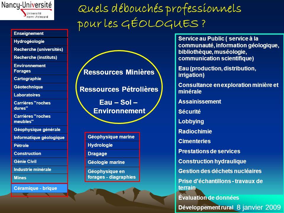 8 janvier 2009 Quels débouchés professionnels pour les GÉOLOGUES ? Recherche (privé) Mines Industrie minérale Génie Civil Construction Pétrole Informa