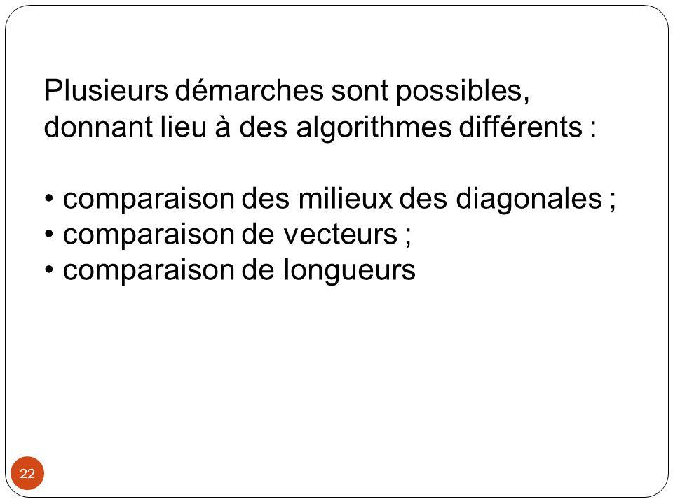 Plusieurs démarches sont possibles, donnant lieu à des algorithmes différents : comparaison des milieux des diagonales ; comparaison de vecteurs ; com