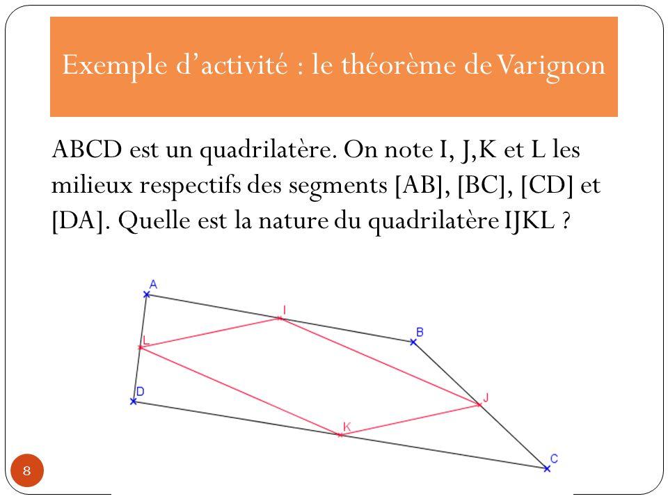 Exemple dactivité : le théorème de Varignon ABCD est un quadrilatère. On note I, J,K et L les milieux respectifs des segments [AB], [BC], [CD] et [DA]