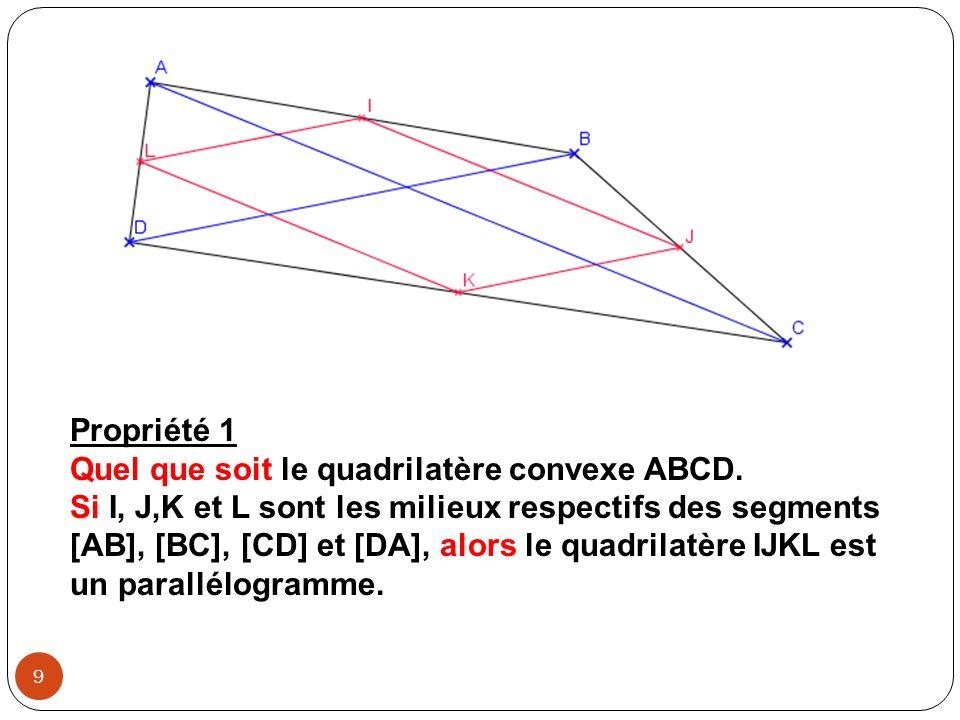 Propriété 1 Quel que soit le quadrilatère convexe ABCD. Si I, J,K et L sont les milieux respectifs des segments [AB], [BC], [CD] et [DA], alors le qua