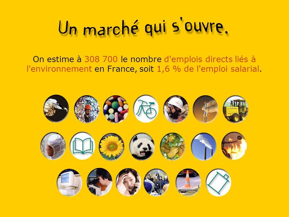 On estime à 308 700 le nombre d emplois directs liés à l environnement en France, soit 1,6 % de l emploi salarial.