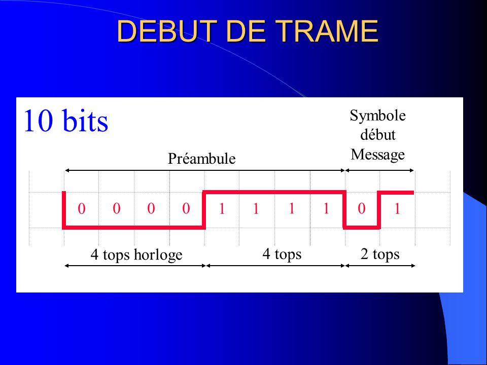 IDENTIFICATION 12 bits 0 00 111 1 11 1 11 4 bits Identificateur transmis : 0010 1111 1111 Champ identificateur