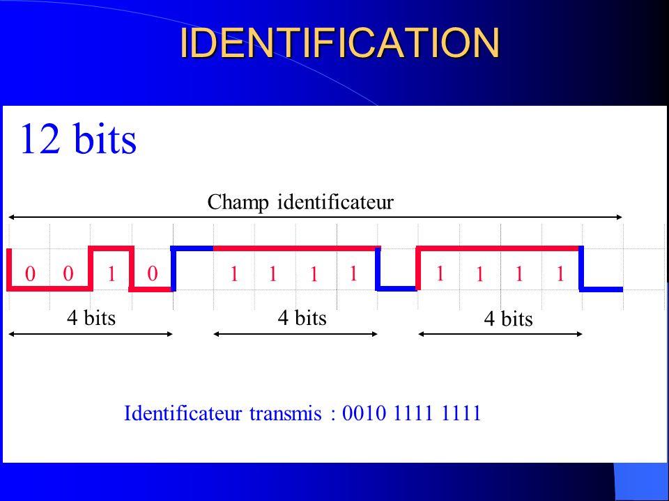 CHAMP DE COMMANDE 0 011 4 bits 4 bits Champ de commande Ext RakR/WRTR Demande dacquittement au récepteur ( Recquest Aknowelge) Précise si ce sont des données ou une requête dinformation ( Read/Write) Précise si la réponse est dans la trame ou non ( Remote Transmission Requeste)