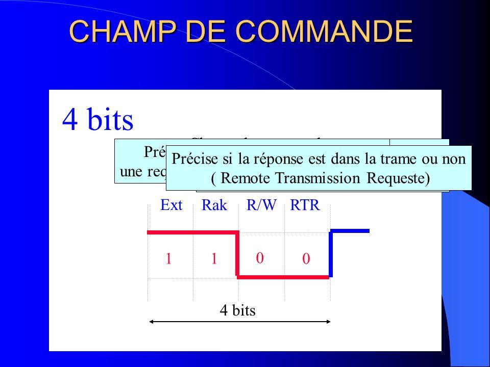 CHAMP DE FIN DE DONNEES UTILES 2 bits 00 2 bits Champ de fin de données Plus de codage Manchester