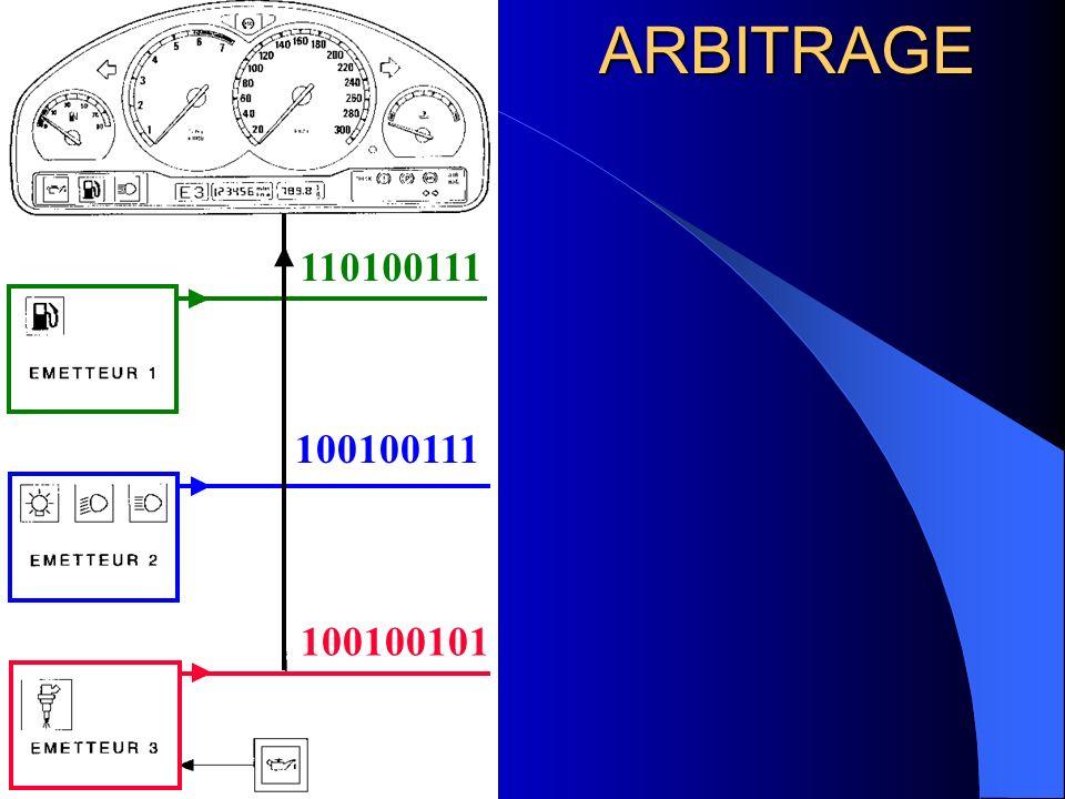 ARBITRAGE 1 1 1 1 1 0 0 0 0 0 0 0 0 11 1 Émetteur 1 Émetteur 2 Émetteur 3 Entrée TDB 0 0 0 1 1 1 0 0 0 0 11 1 0