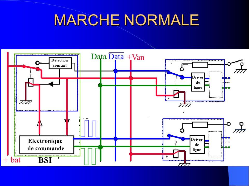 MISE EN VEILLE Data +Van Détection courant Électronique de commande Driver de ligne Driver de ligne + bat BSI