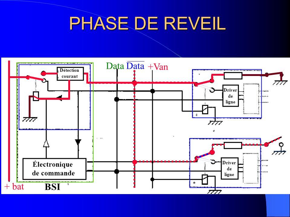 REVEIL Data +Van Détection courant Électronique de commande Driver de ligne Driver de ligne + bat BSI
