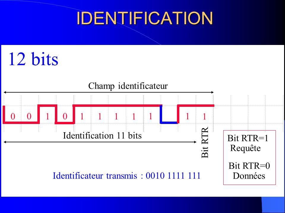 CHAMP DE COMMANDE 2 bits 00 Bits réservés 6 bits Nb doctets de données 001 0 1000 = 8 octets ( maxi )