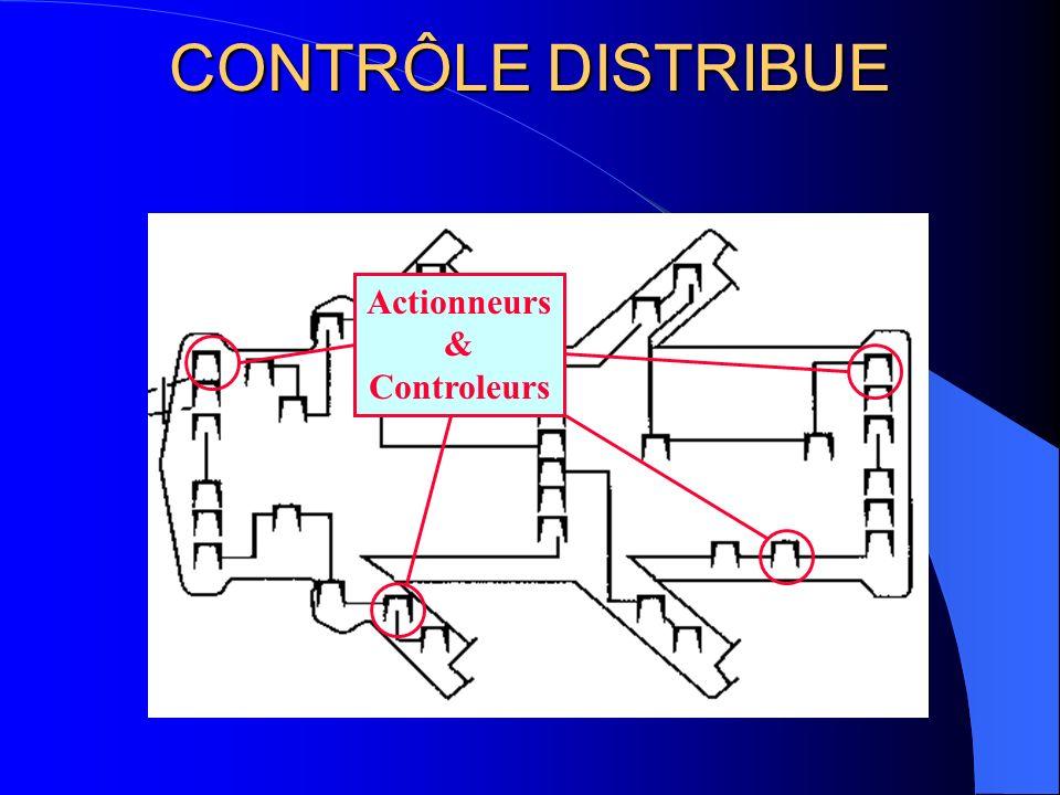 CONTRÔLE DISTRIBUE Chaque capteur et chaque actuateur dispose de son calculateur