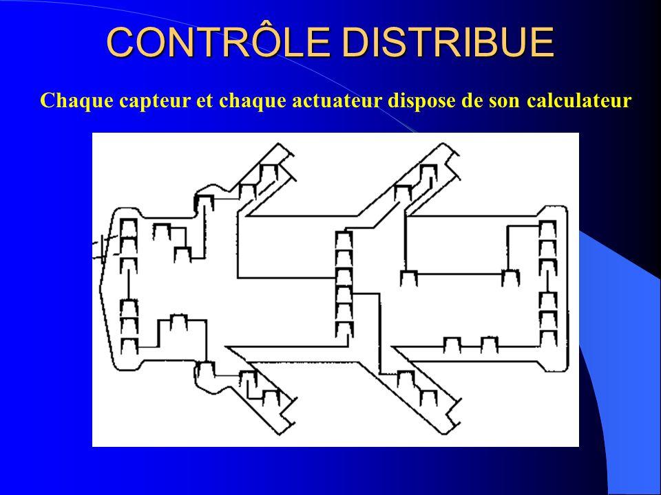 CONTRÔLE CENTRALISE SUPERVISEUR ControleurActionneurs & Capteurs