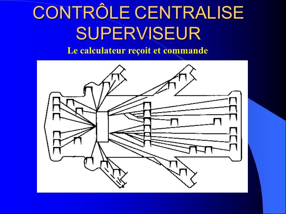 CONTRÔLE CENTRALISE MULTIMAITRE Controleurs Actionneurs & Controleurs