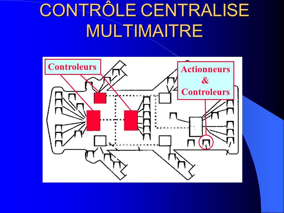 CONTRÔLE CENTRALISE MULTIMAITRE On regroupe capteurs et actuateurs par région ou par fonction.