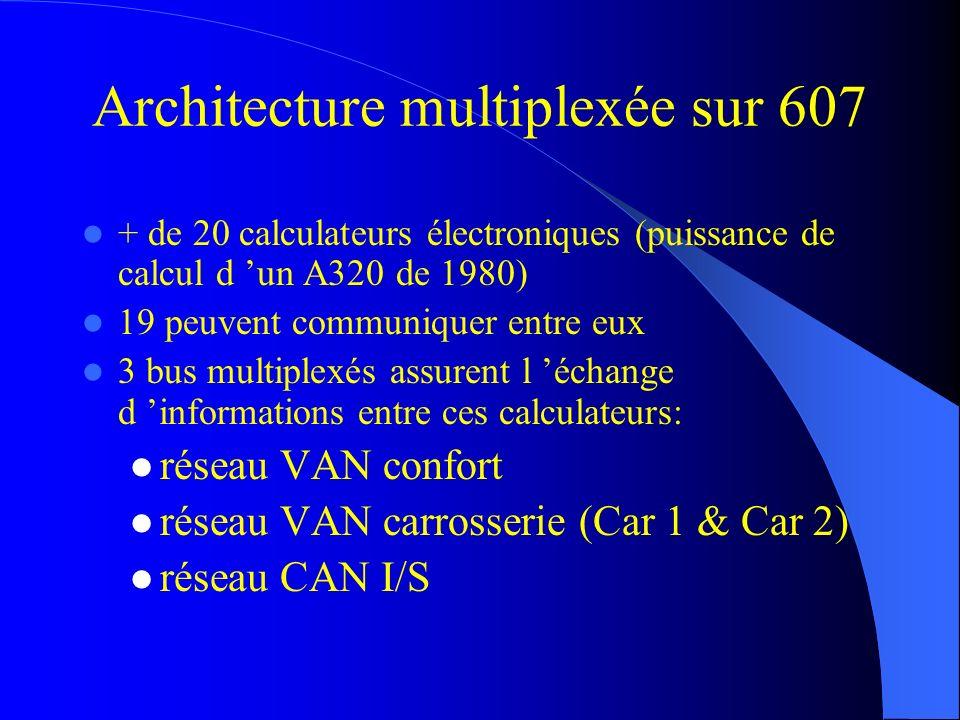 8410 8080 7215 0004 7500 8415 Réseau VAN CONFORT BSI1 8500