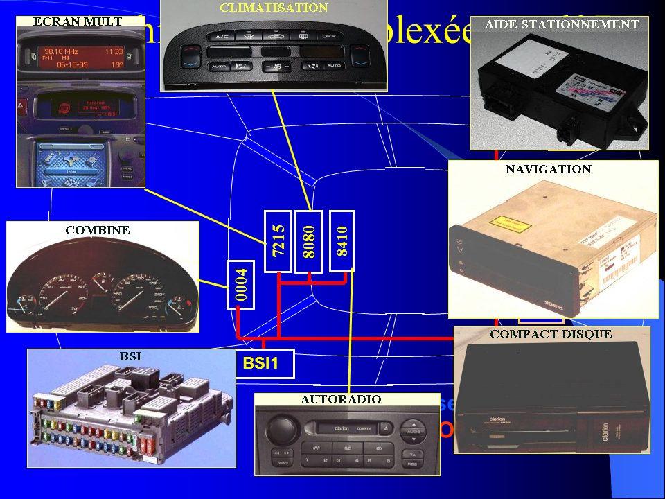 Architecture multiplexée sur 607 BSI1 6036 6037 6301 9056 1282 6570 Réseau VAN CARROSSERIE Additif Carburant