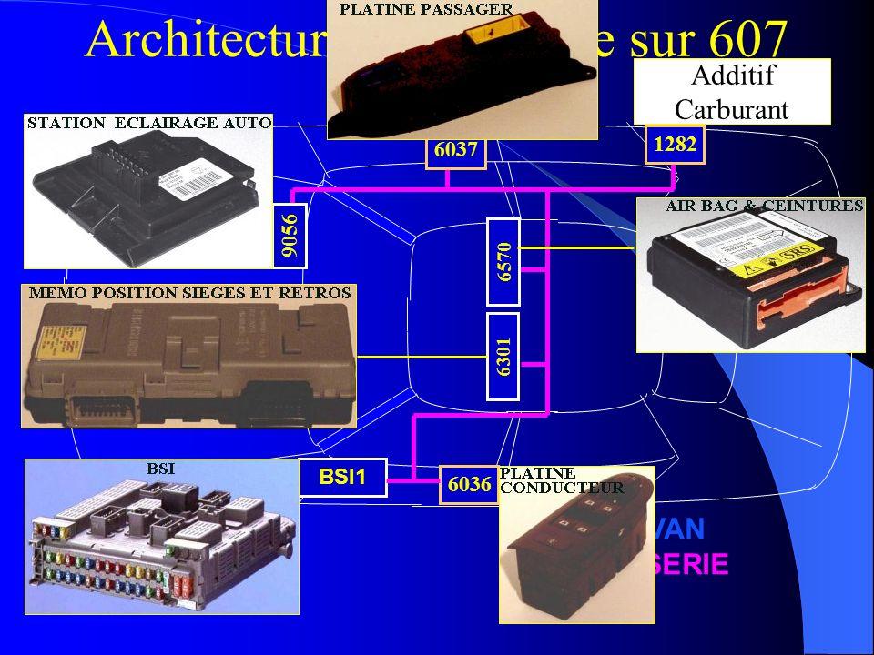 Architecture multiplexée sur 607 BSI1 1320 1630 7800 7715 7803 Réseau CAN INTERSYSTEME Calculateur BVA Calculateur Contrôle Moteur Calculateur Contrôle Stabilité Capteur Angle Volant Stabilité